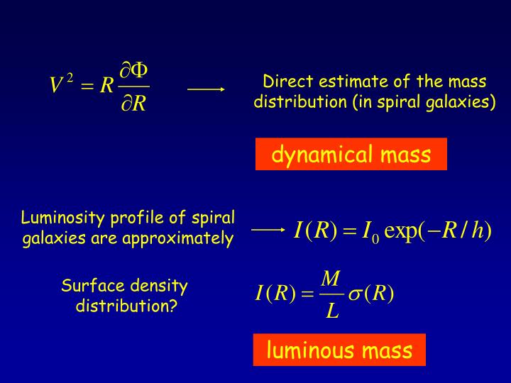 Direct estimate of the mass distribution (in spiral galaxies)