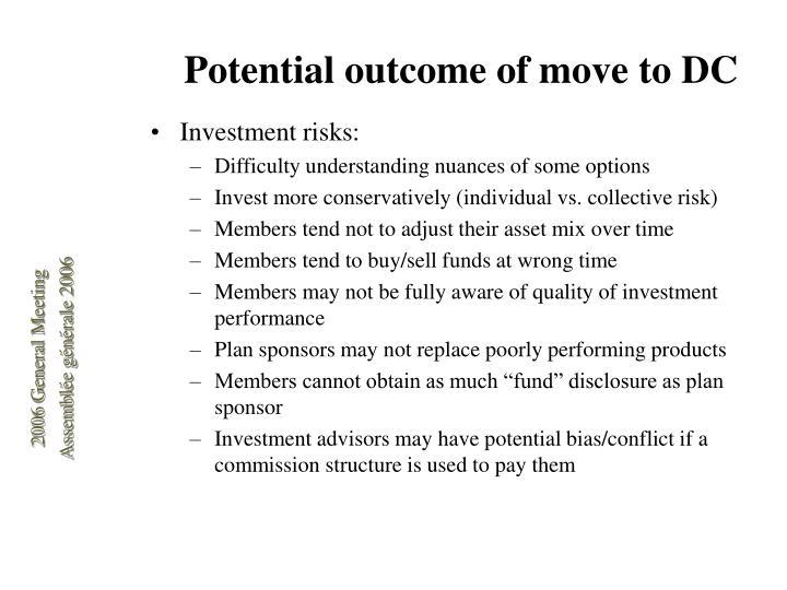 Investment risks: