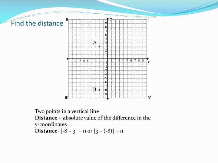 Find the distance between points A and B