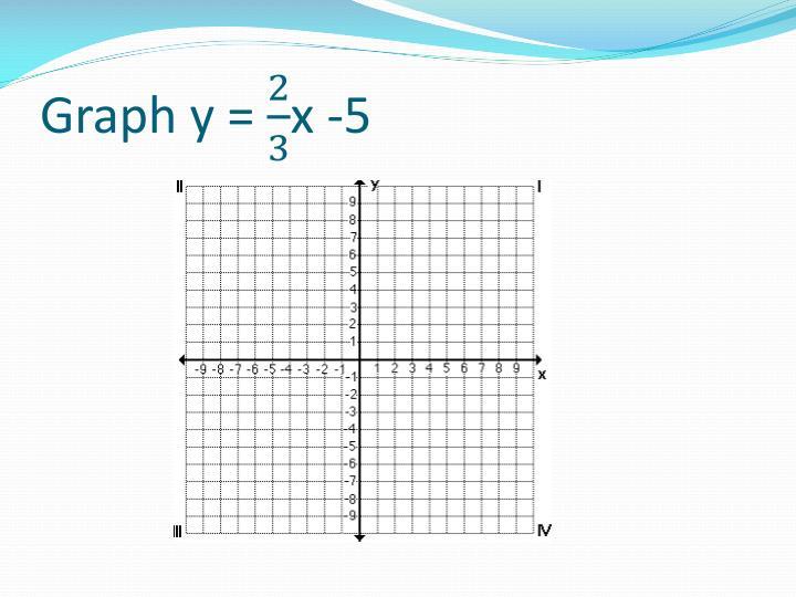 Graph y =