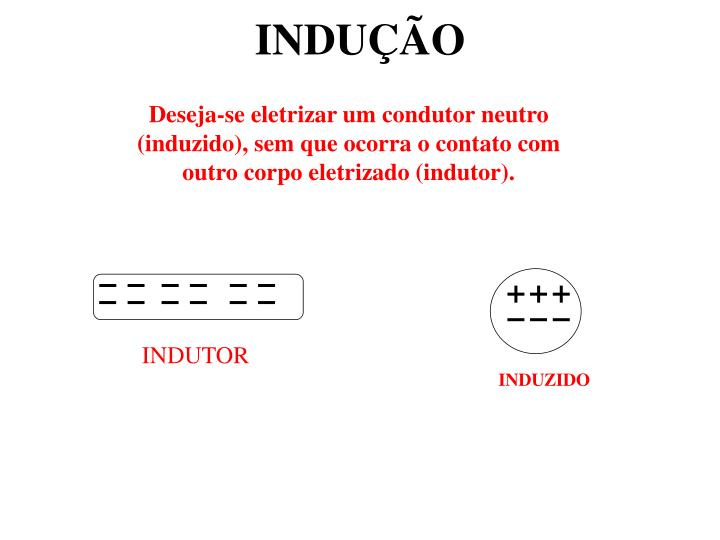 INDUTOR