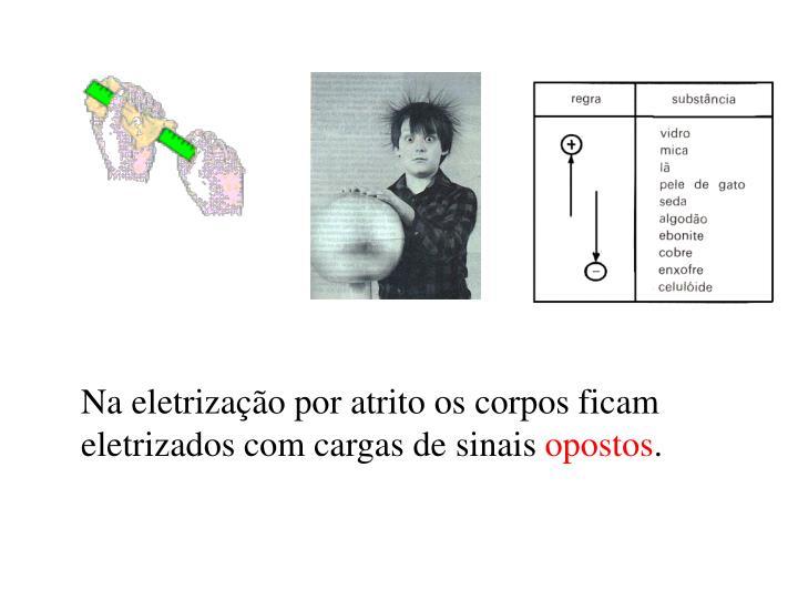 Na eletrização por atrito os corpos ficam eletrizados com cargas de sinais
