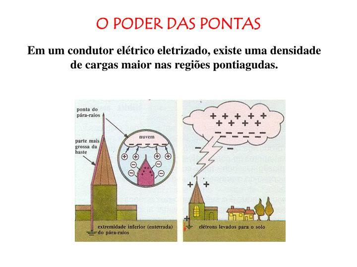 O PODER DAS PONTAS