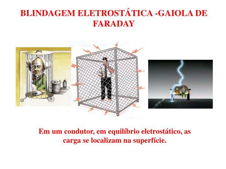 BLINDAGEM ELETROSTÁTICA -GAIOLA DE FARADAY