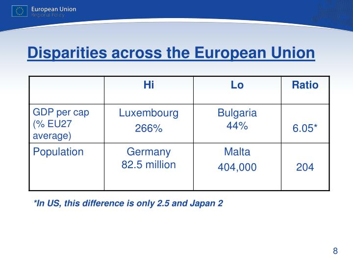 Disparities across the European Union