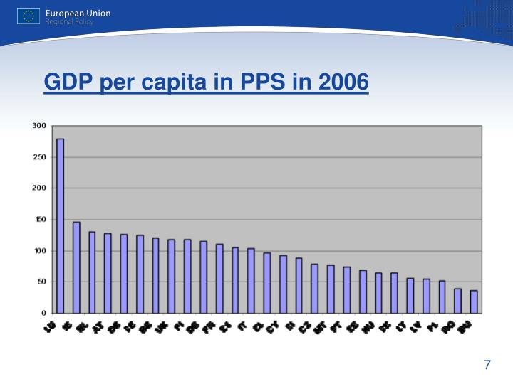 GDP per capita in PPS in 2006