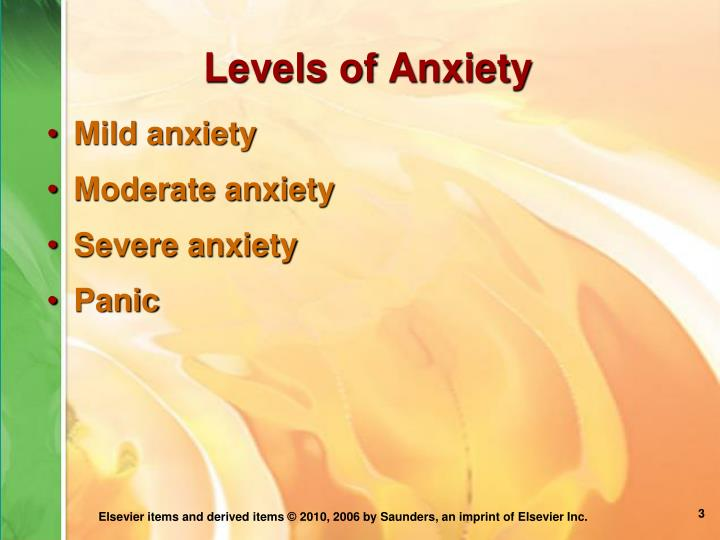 Levels of anxiety