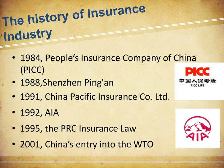 The history of Insurance Industry