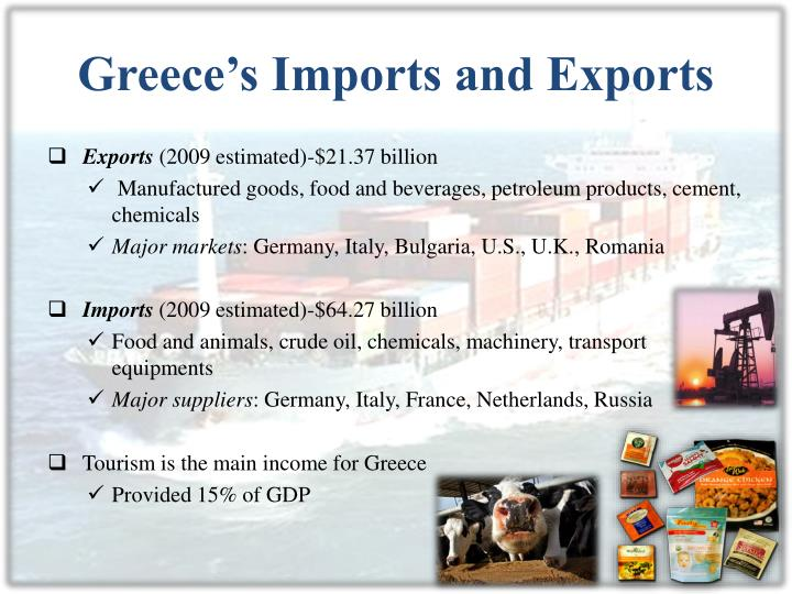 Greece's Imports and Exports