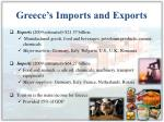 greece s imports and exports1