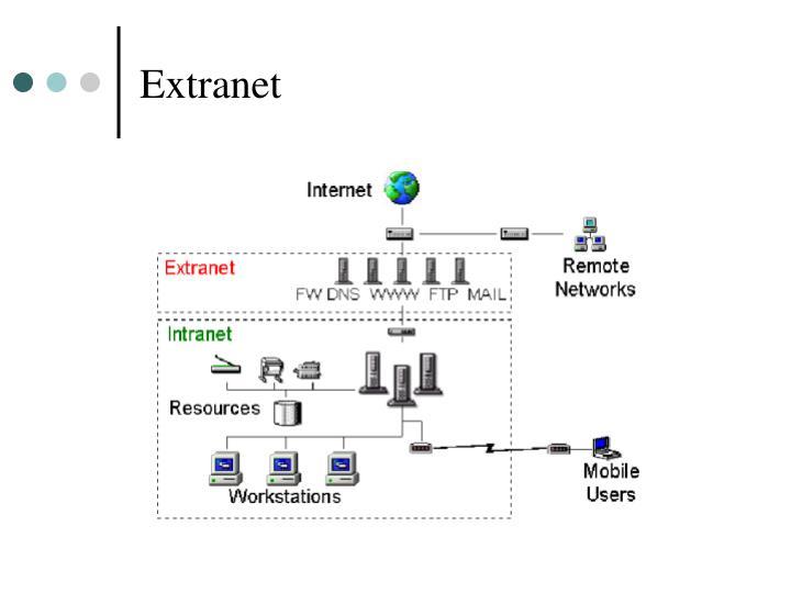 Extranet