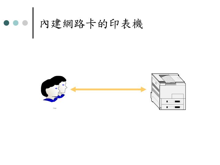 內建網路卡的印表機