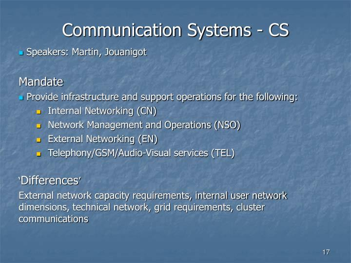 Communication Systems - CS