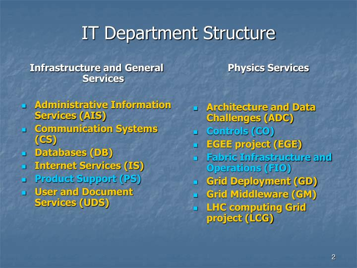 Infrastructure and General Services