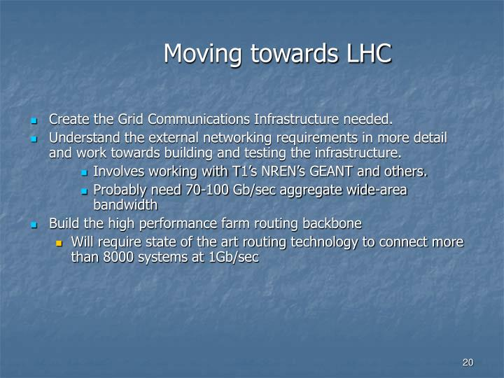 Moving towards LHC