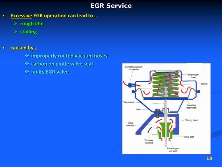 EGR Service