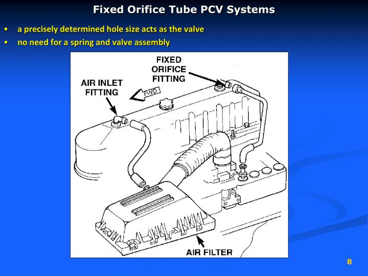 Fixed Orifice Tube PCV Systems