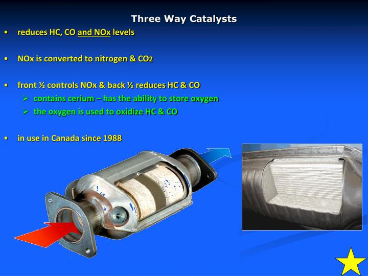 Three Way Catalysts