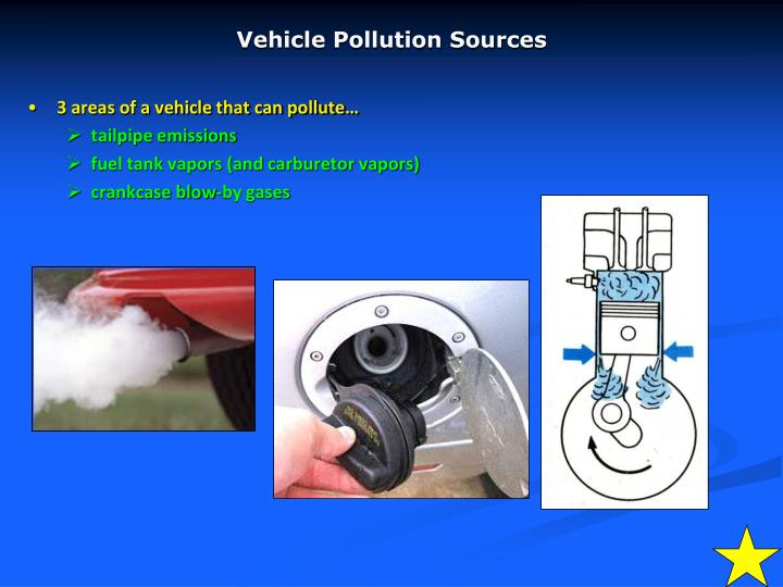 Vehicle Pollution Sources