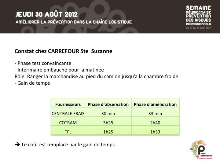 Constat chez CARREFOUR Ste  Suzanne