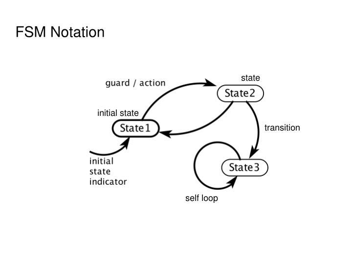FSM Notation
