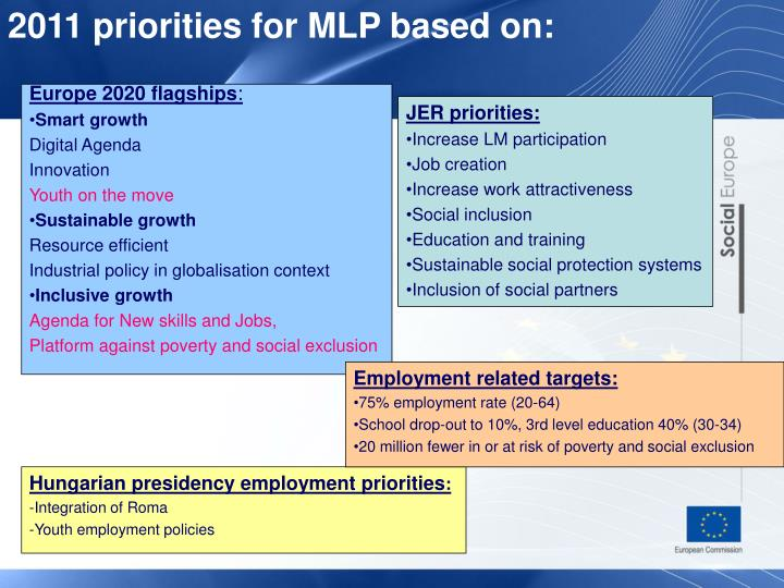 2011 priorities for MLP based on: