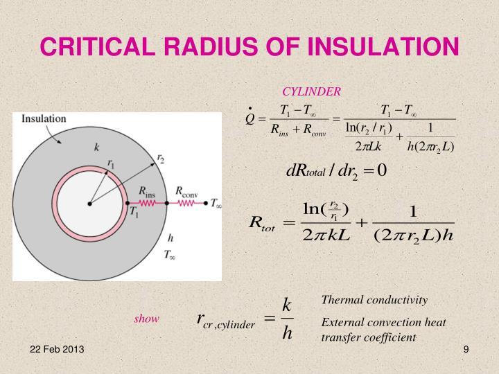 CRITICAL RADIUS OF INSULATION
