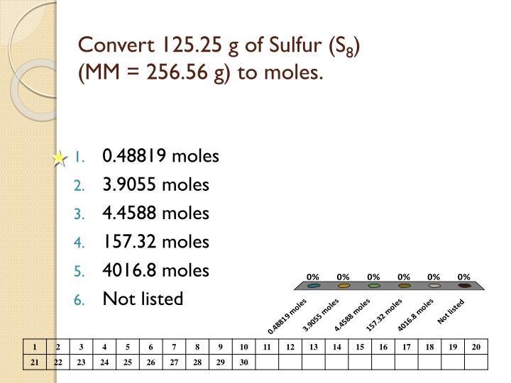 Convert 125.25 g of Sulfur (S