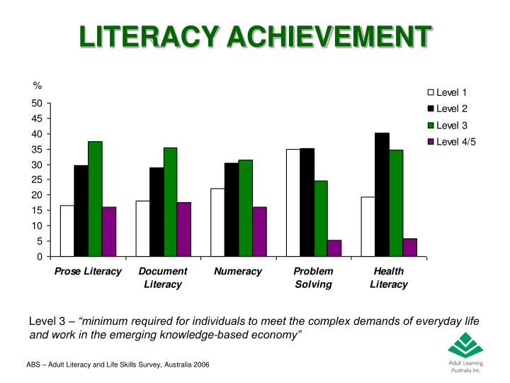 LITERACY ACHIEVEMENT