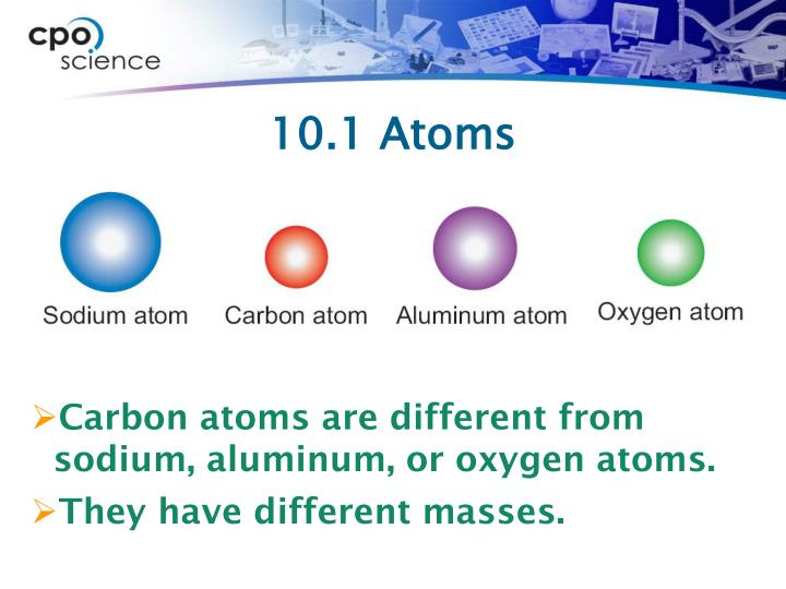 10.1 Atoms