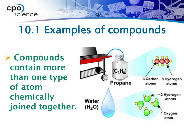 10.1 Examples of compounds
