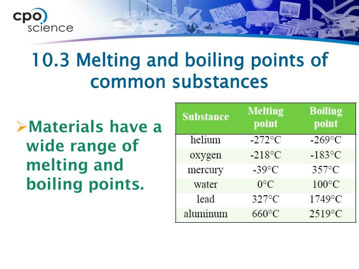 10.3 Melting and boiling points of