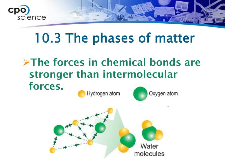The forces in chemical bonds are stronger than intermolecular forces.