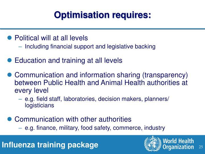 Optimisation requires: