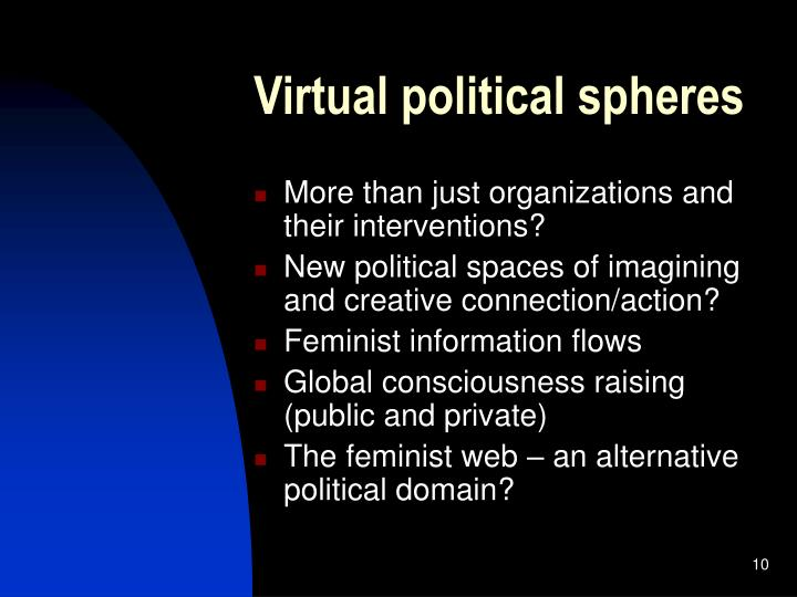 Virtual political spheres