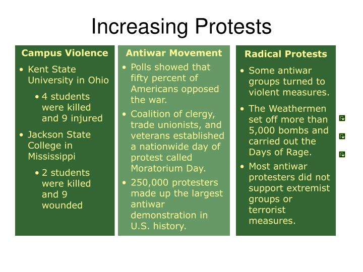 Increasing Protests