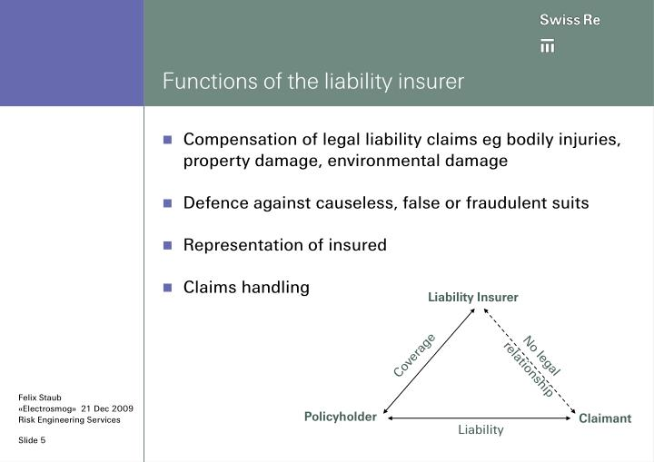 Functions of the liability insurer