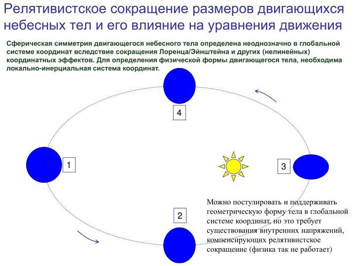 Релятивистское сокращение размеров двигающихся небесных тел и его влияние на уравнения движения