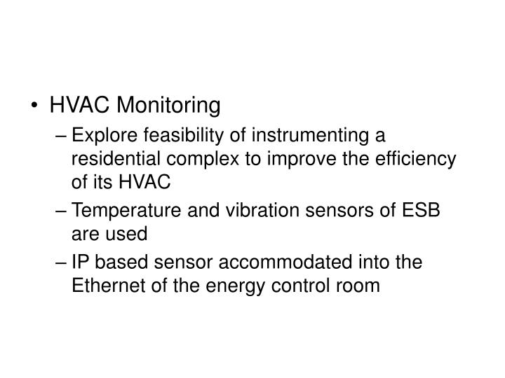 HVAC Monitoring