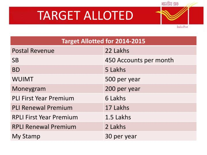 TARGET ALLOTED