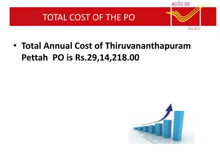 TOTAL COST OF THE PO