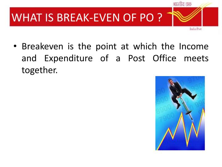 WHAT IS BREAK-EVEN OF PO ?