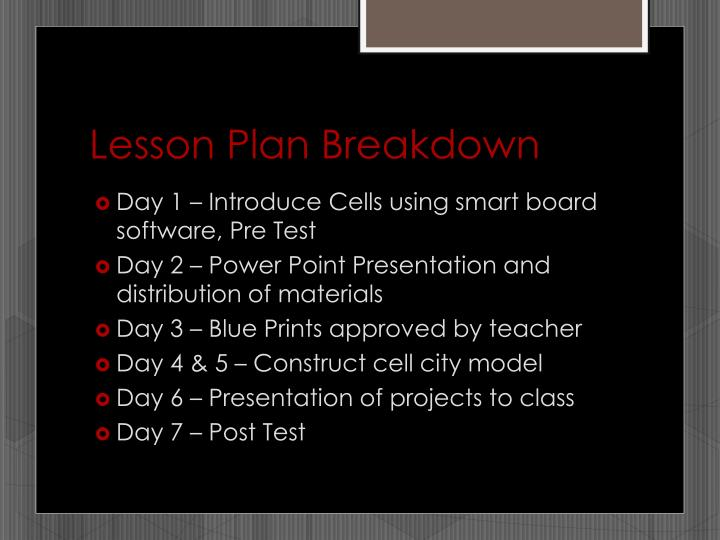 Lesson Plan Breakdown