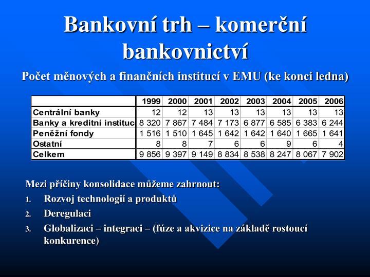 Bankovní trh – komerční bankovnictví