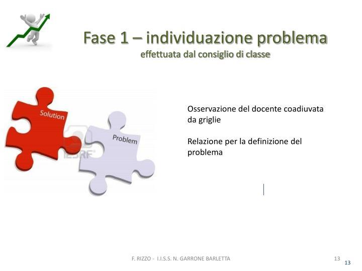 Fase 1 – individuazione problema