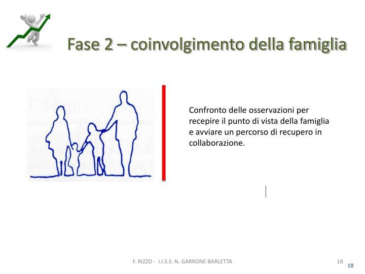 Fase 2 – coinvolgimento della famiglia