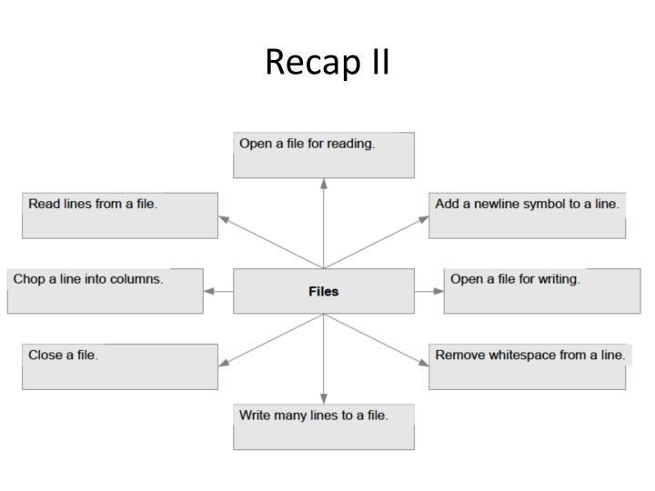 Recap II
