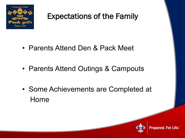 Expectations of the Family