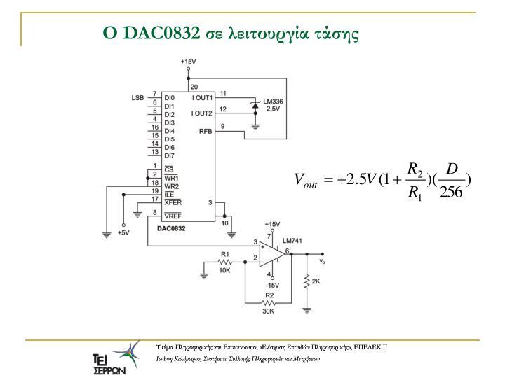 O DAC0832