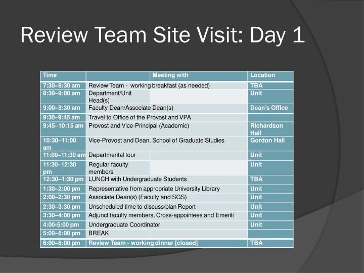 Review Team Site Visit: Day 1